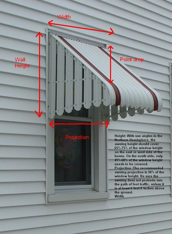 Measure for Window Awnings